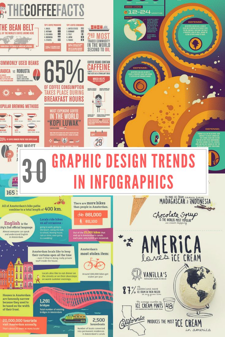 30 Graphic Design Trends in Infographics