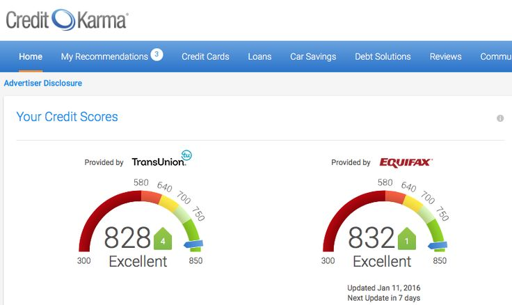 Updated 2016. As noted, the government requires the credit bureaus to provide you a free credit report once every 12 months from AnnualCreditReport.com. However, checking your credit score on a reg…