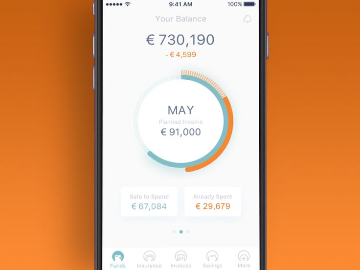 DNB Bank Norway App by Chapps