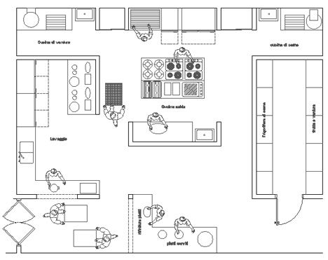kitchen restaurant disegno Buscar con Google Cozinha