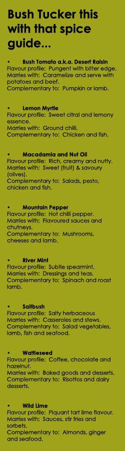 Australian Aboriginal Bush Food