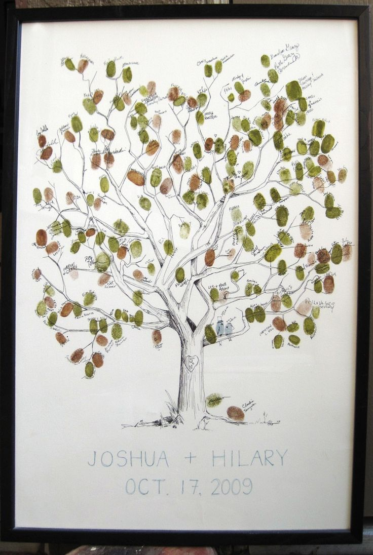"""instead of having people sign a picture frame at your wedding, they thumbprint and sign their name to make a huge """"family tree"""" you hang up on your wall. Incredible - and you can match the ink to your colors!: Idea, Fingerprints Trees, Thumbprint Guest Books, Thumb Prints, Families Meeting, Families Trees, Guestbook, Wedding Guest Books, Guest Lists"""