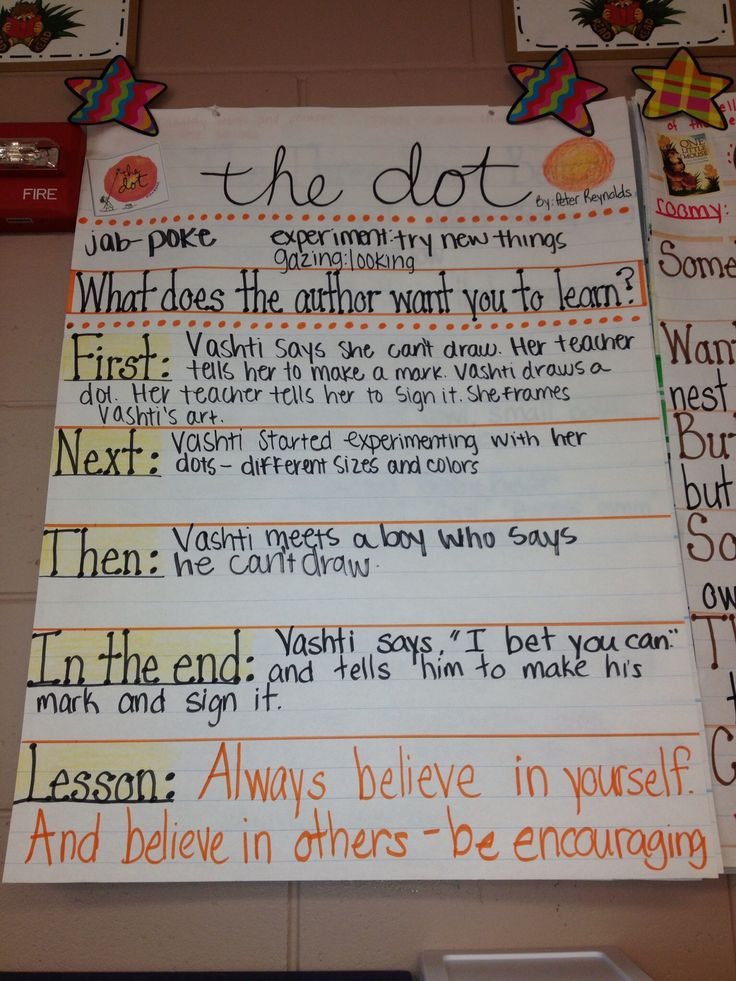 The Dot by Peter Reynolds. RL.1.2