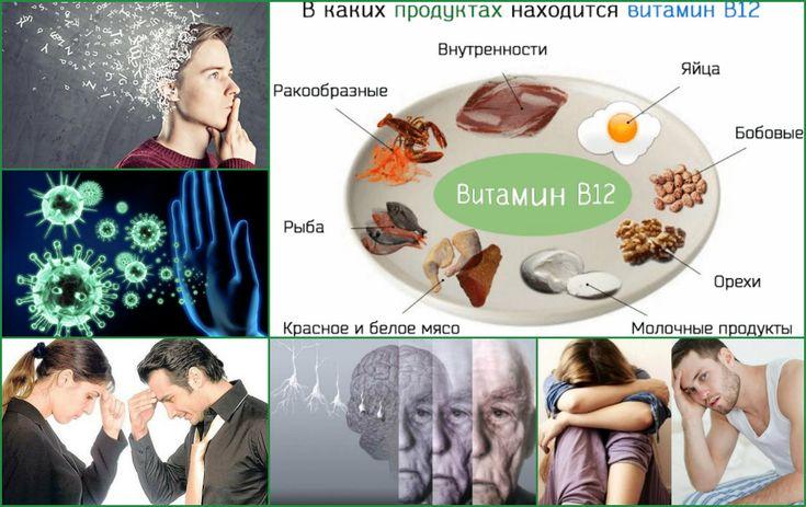 О цианокобаламине, или В12 витамине