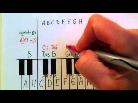 Буквенное обозначение звуков shchnad