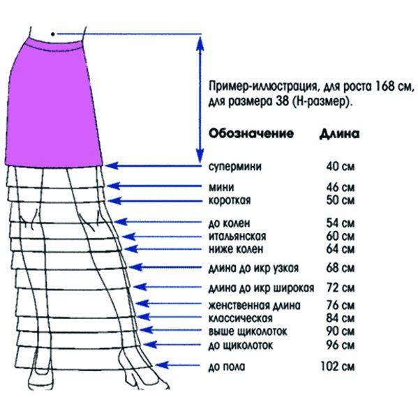 перуанка | Записи с меткой перуанка | Дневник abelit : LiveInternet - Российский Сервис Онлайн-Дневников
