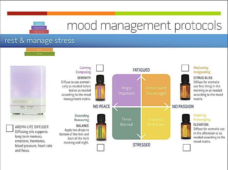 Using DoTerra Essential Oils for Mood Management. Love them. http://www.mydoterra.com/tammydantzler