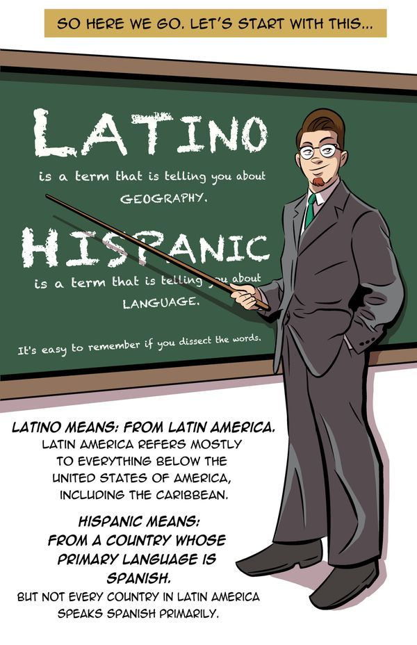 Latino or Hispanic or both? This cartoon explains it. I had it wrong too.