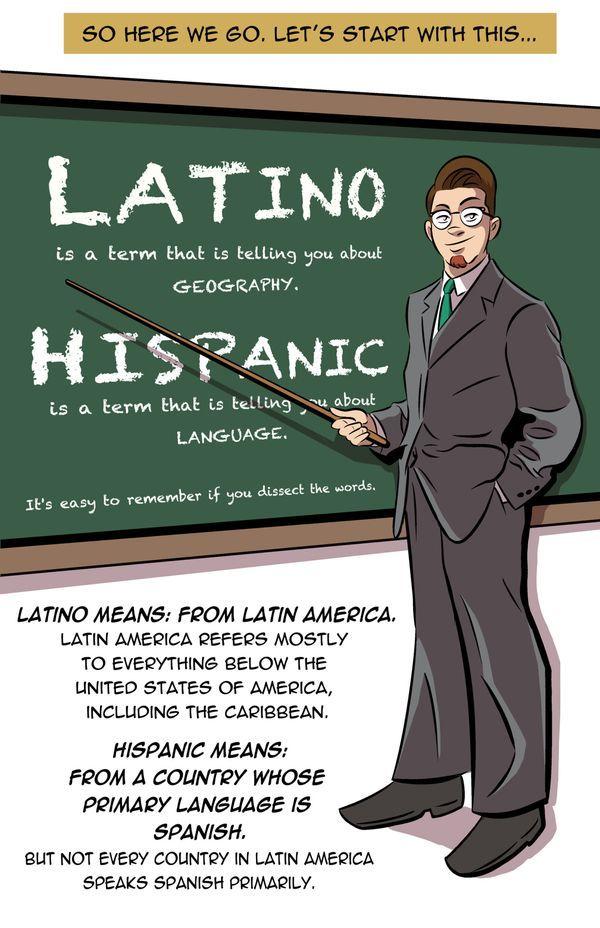 Latino or Hispanic or both? This cartoon explains it. I had it wrong too.