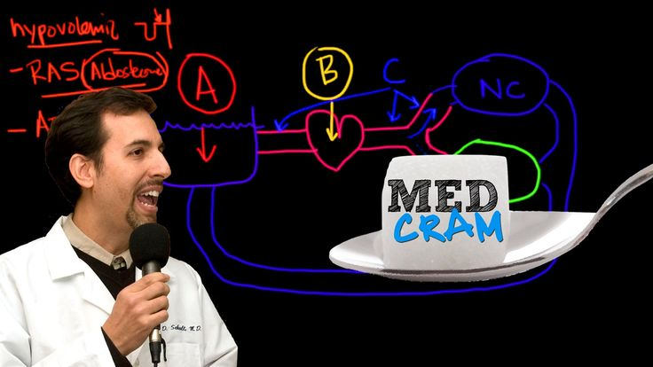 Understand the treatment for shock (cardiogenic, hypovolemic, and septic) and sepsis with this clear explanation from Dr. Seheult. This is video 2 of 2 on sh...