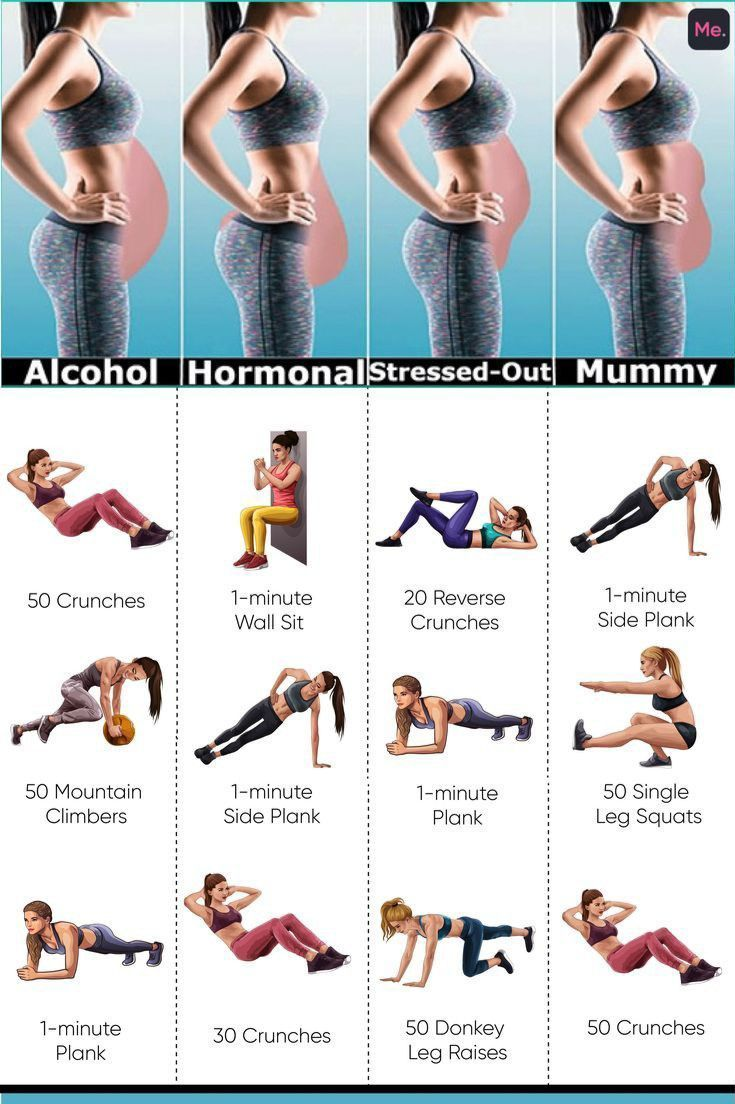 Pin On Weightlossworkouts