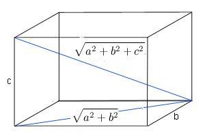 Pythagorean box / Pythagorean quadruple