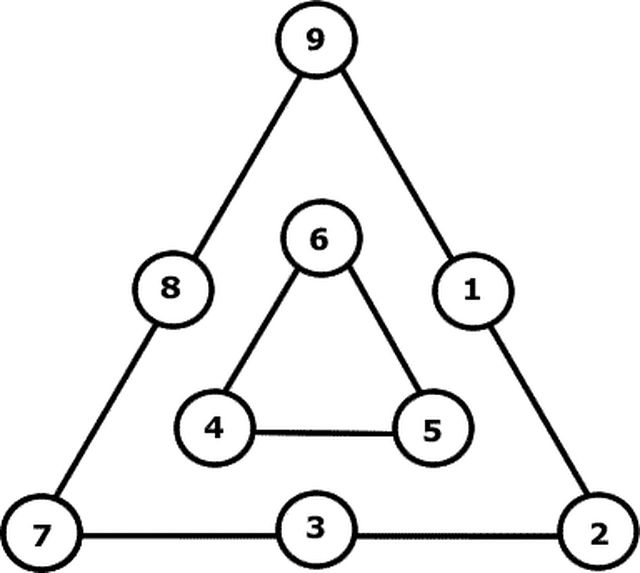 Image Result For Maths Sums For Class 2 Online