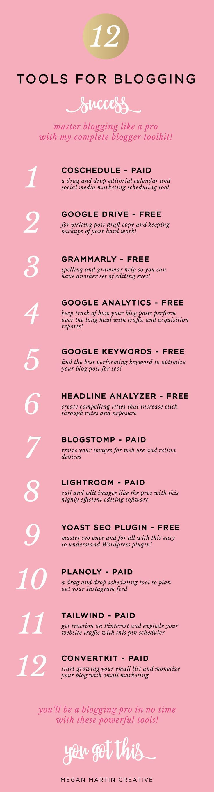 the best tools for blogging success you need now on Megan Martin Creative, blogger tips, #wordpress blog, seo tips, blogstomp, coschedule, yoast, lightroom, google keyword planner, google adwords for blogging, grammarly, writing blog posts, tips for bloggers