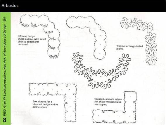 Representações gráficas para paisagismo: algumas sugestões | Helena Degreas                                                                                                                                                                                 Mais