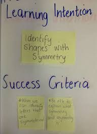 Image result for ways to display success criteria and learning intentions