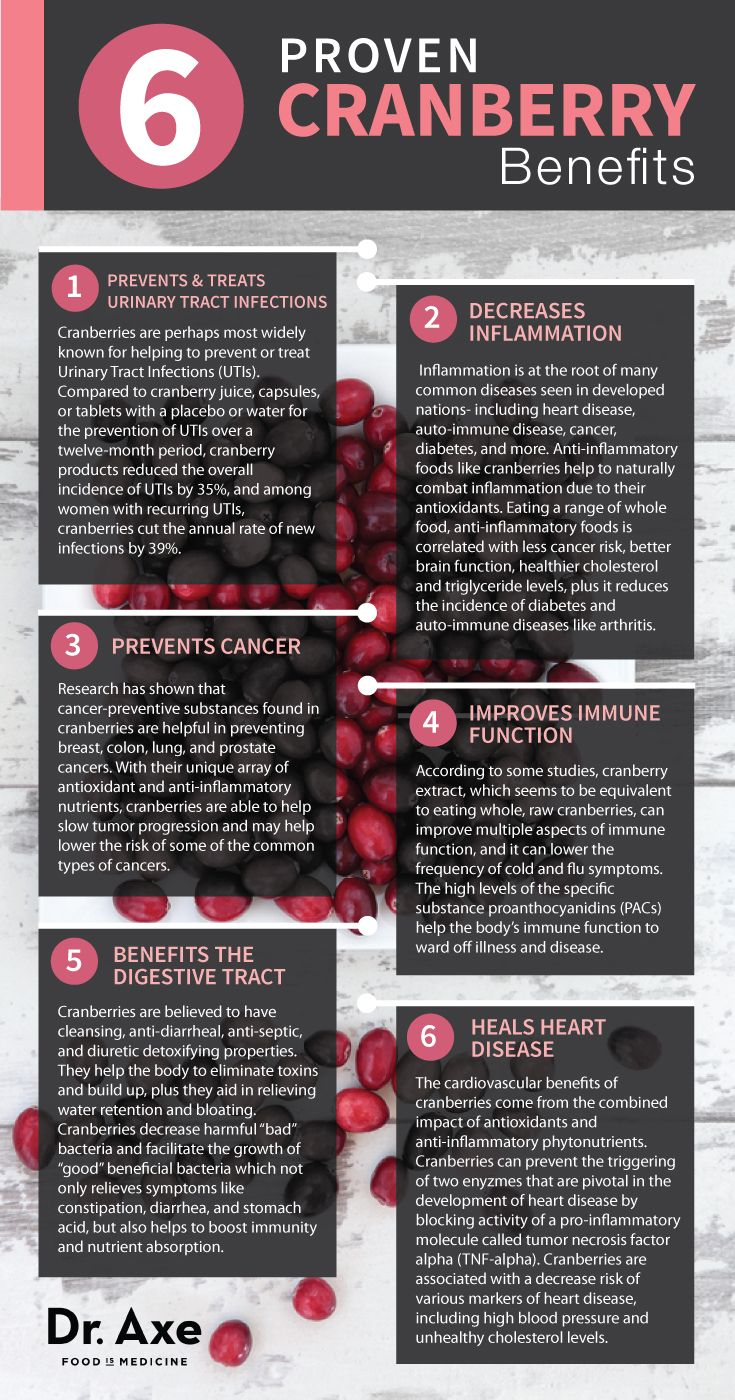 Cranberry Benefits  http://www.draxe.com #health #benefits #nutrition