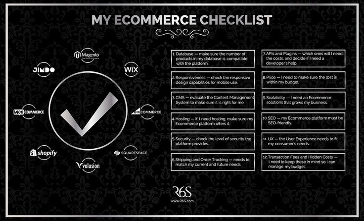 Ecommerce – Finding the Right Platform for Your Fashion Brand.