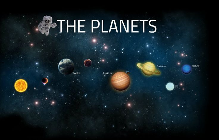 Free reusable Prezi template of solar system