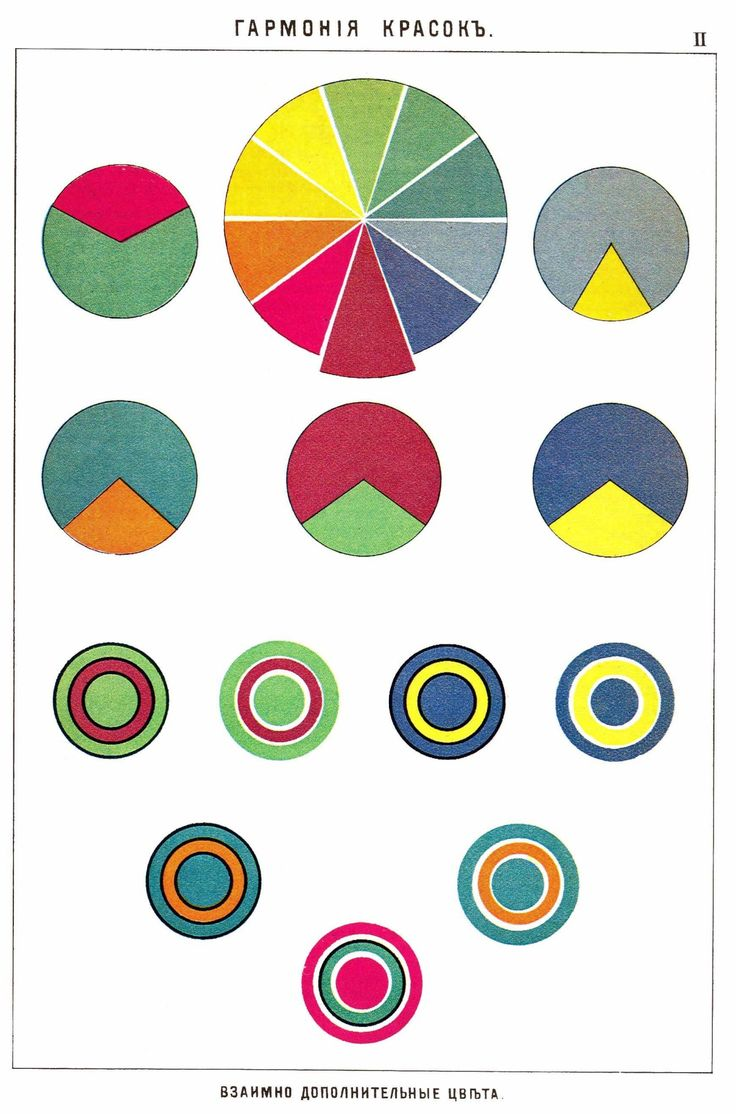 Co color wheel art - Images From The Brockhaus And Efron Encyclopedic Dictionary Published In Russia 1890 1907 Color Wheelscolor Chartscolor Theoryart Tutorialscolor