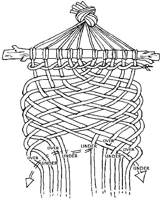 best 25  finger weaving ideas on pinterest