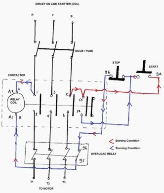 wiring diagram for starter relay images direct on line starter wiring diagram digram motors