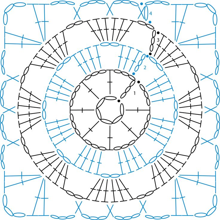 SCM.app_.Chart12.bs2_.png 2 083×2 083 pikseliä