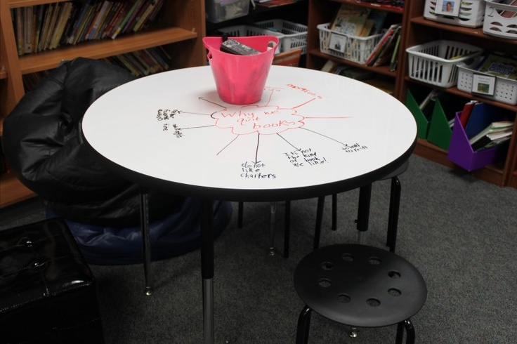 """Small stools that fit under this dry erase table and bean bag chairs make this a fun place not only to gather, but to think in Franki Sibberson's 4th grade classroom. The question children are considering on the table is, """"Why do you abandon a book?"""""""