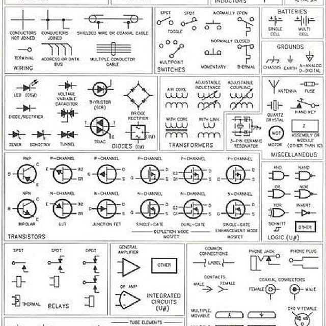 how to read schematics ehow