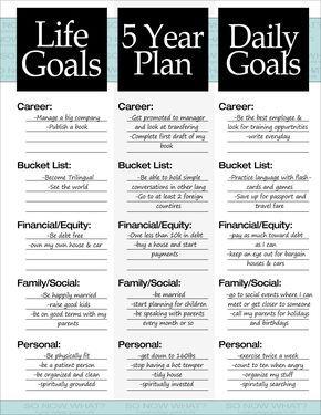 Best 25+ 5 year plan ideas on Pinterest