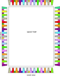 25 Best Ideas About Quilt Border On Pinterest Machine