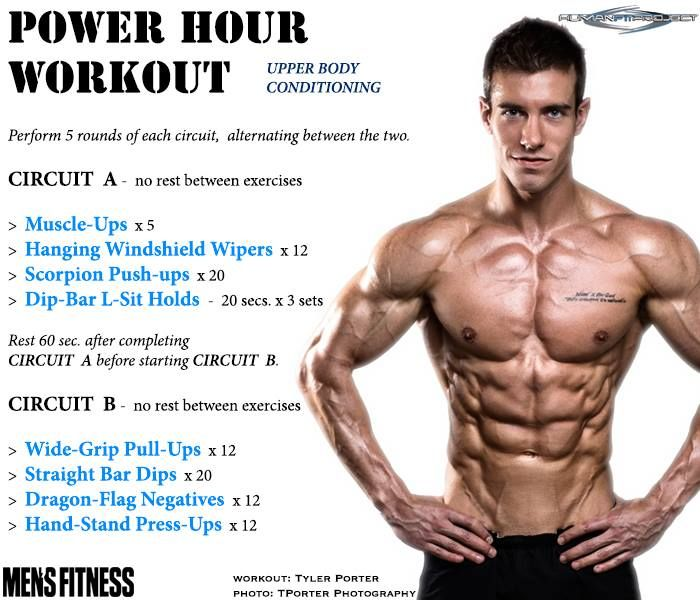 Men S Fitness Workout: 1000+ Images About Bodybuilding Workouts & Tips On Pinterest