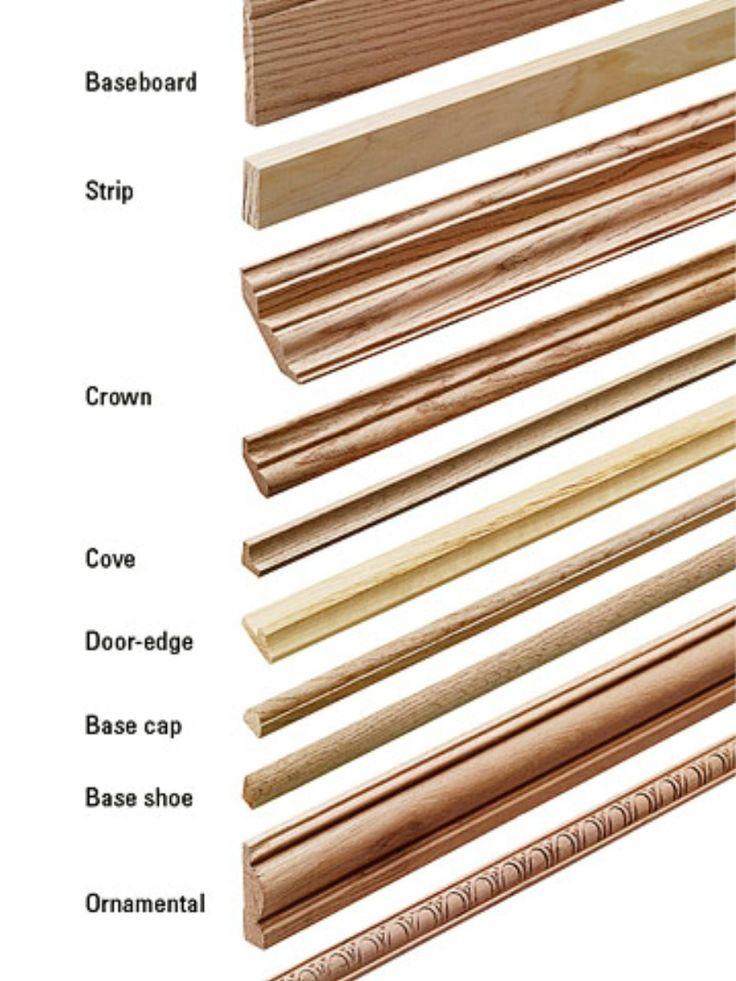 20. Descubre los diferentes tipos de moldeo - 50 Cheat Sheets Sorprendentemente Clever Para Simplificar Inicio Decoración Proyectos