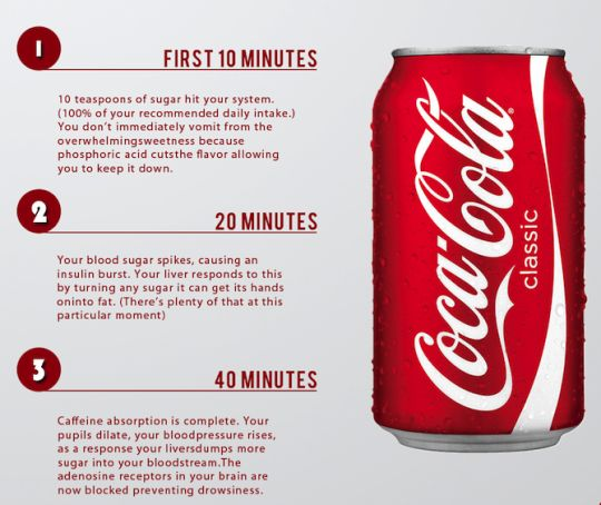 nike shocks What One Can of Coke Does to Your Body in Only One Hour | Sodas, The Hours and Sandpaper