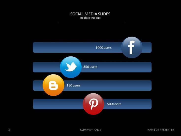 Social media slide #presentation  #powerpoint #presentationdesign