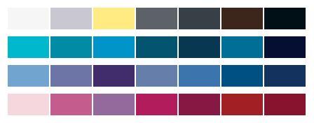 Вам подойдут холодные насыщенные цвета - такие, как неяркий синий, сине-красный и иссиня-чёрный, а также белый, серебристо-серый и пурпурный. Избегайте тёплых цветов - таких, как бронзовый, медный и оливковый.  Миша Бартон Скарлет Йохансон