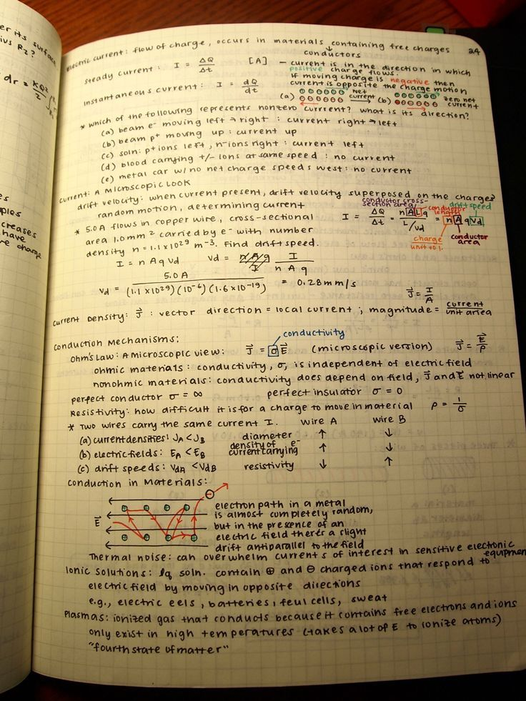 image result for notes on graph paper