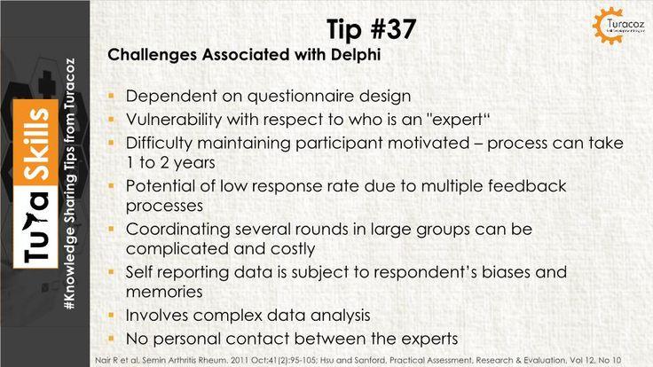 #TuraSkills sharing tips on #Delphi method #challenges #questionnairedesign #participantmotivation #coordination #completedataanalysis