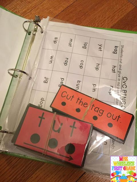 Organizing Guided Reading Materials by Level