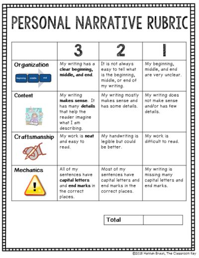 personal narrative writing rubric FREEBIE                                                                                                                                                      More