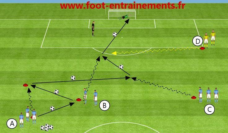 Exercice de foot UNE-DEUX et frappe   Voetbal oefeningen ...