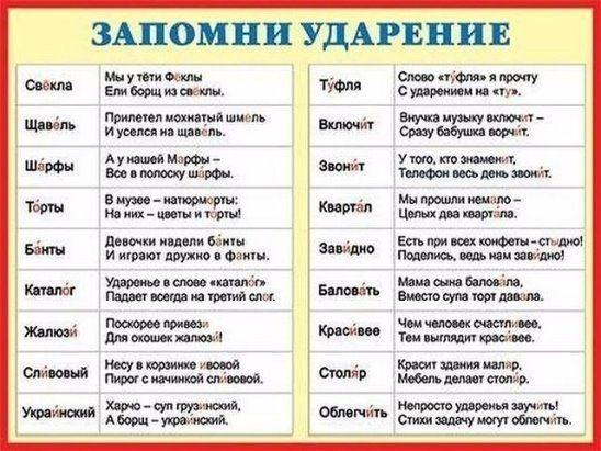 Укроп, мёд и валериана!