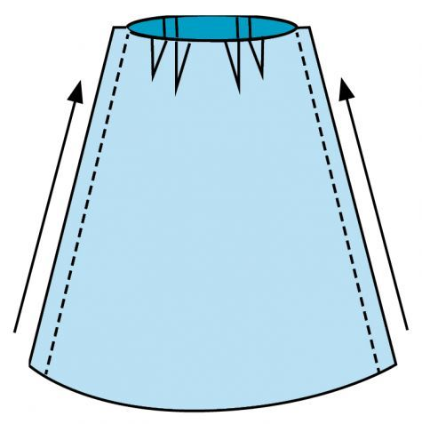 When sewing garment pieces together, stitch both sides in the same direction.