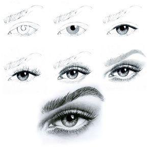 Augen, Mund und Nase zeichnen lernen. Schauen Sie …