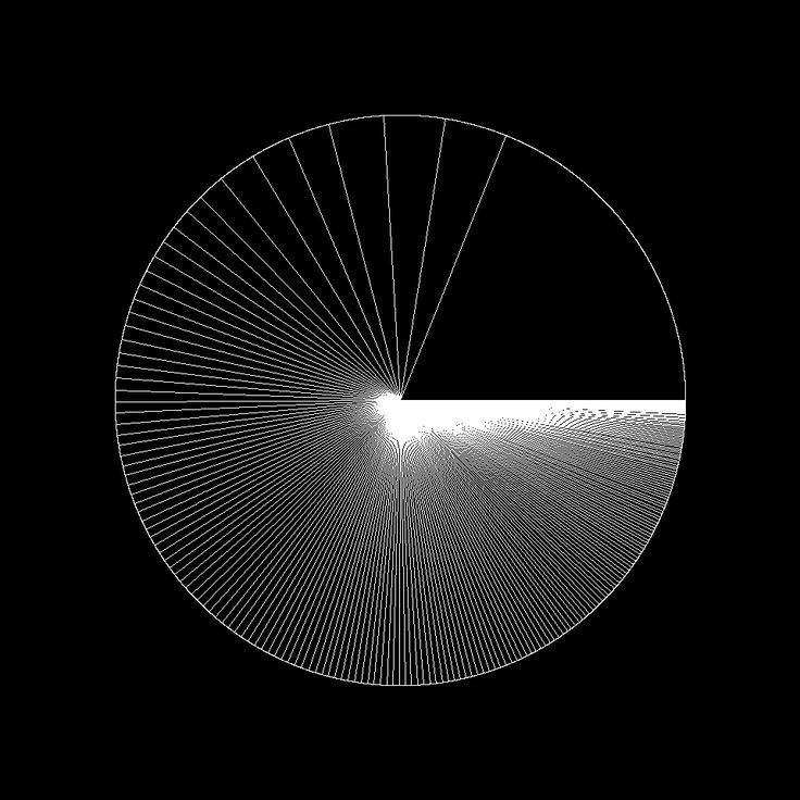 This is from a storage folder with sorted kilobyte output, fed into a pie chart generator (lines drawn from center, plus a circle around everything)