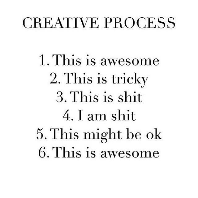 the creative process - accurate.