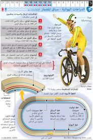 RIO 2016: Olympic Track Cycling (1) infographic