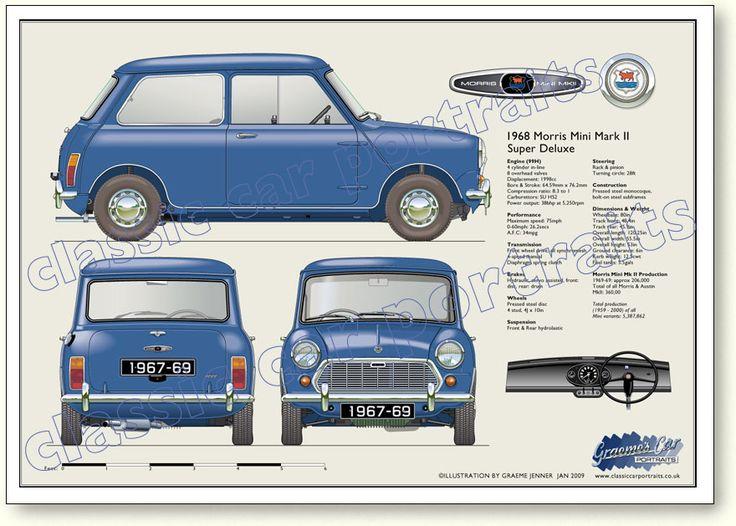 Morris Mini MkII 1967-69 Super De Luxe 1000cc