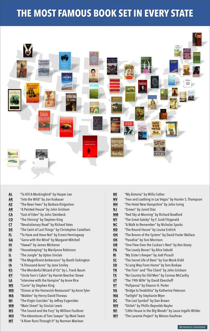 "Most Famous Books Set In Every State    ---    Check out your state's literary fame.  Mine is ""No Country for Old Men"" by Cormac McCarthy."