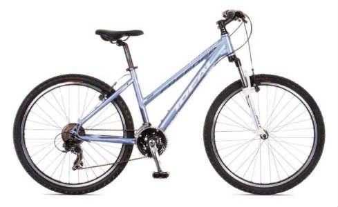 Διαγωνισμός με δώρο 2 ποδήλατα Ideal | ediagonismoi.gr